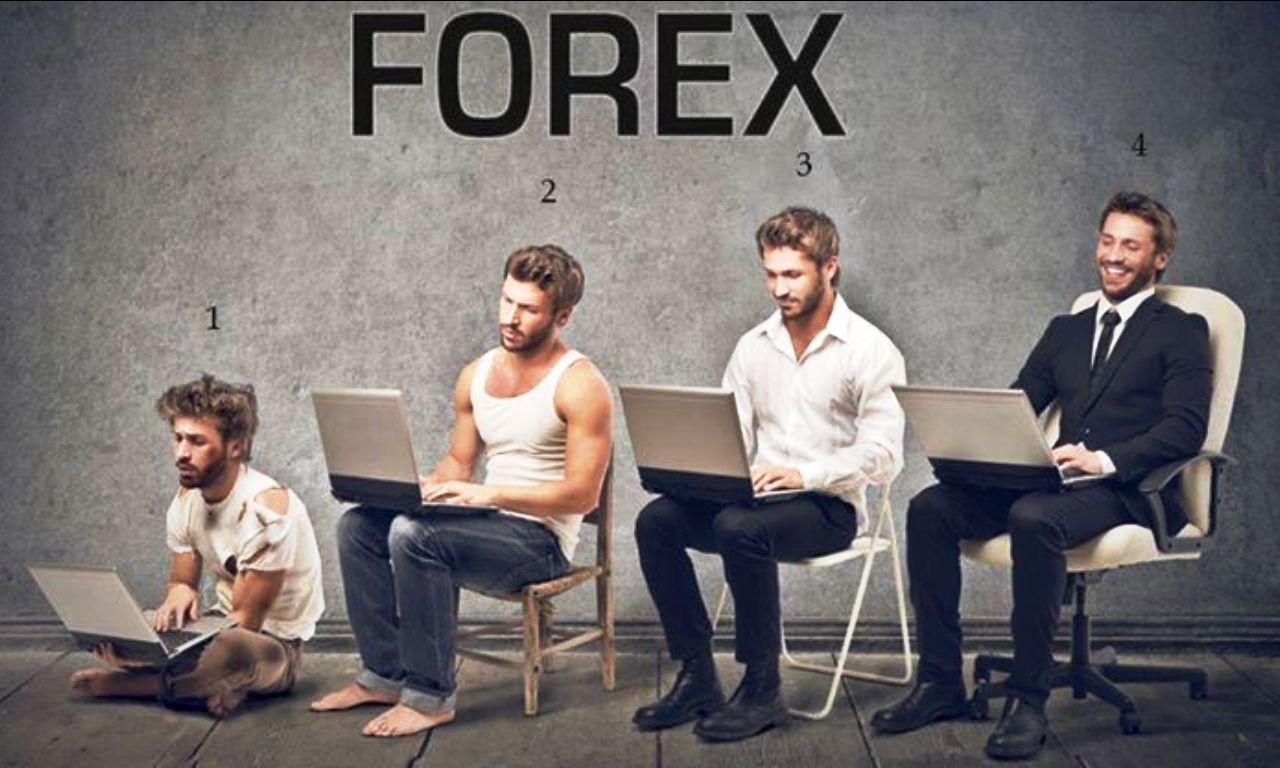 Forex kaya